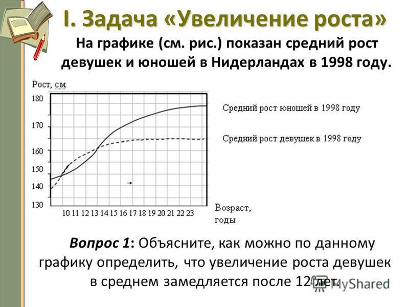 I. Задача «Увеличение роста» На графике (см. рис.) показан средний рост девушек и юношей в Нидерландах в 1998 году. Вопрос 1: Объясните, как можно по данному графику определить, что увеличение роста девушек в среднем замедляется после 12 лет.