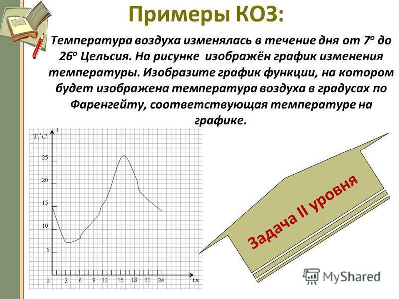 Примеры КОЗ: Температура воздуха изменялась в течение дня от 7 о до 26 о Цельсия. На рисунке изображён график изменения температуры. Изобразите график функции, на котором будет изображена температура воздуха в градусах по Фаренгейту, соответствующая