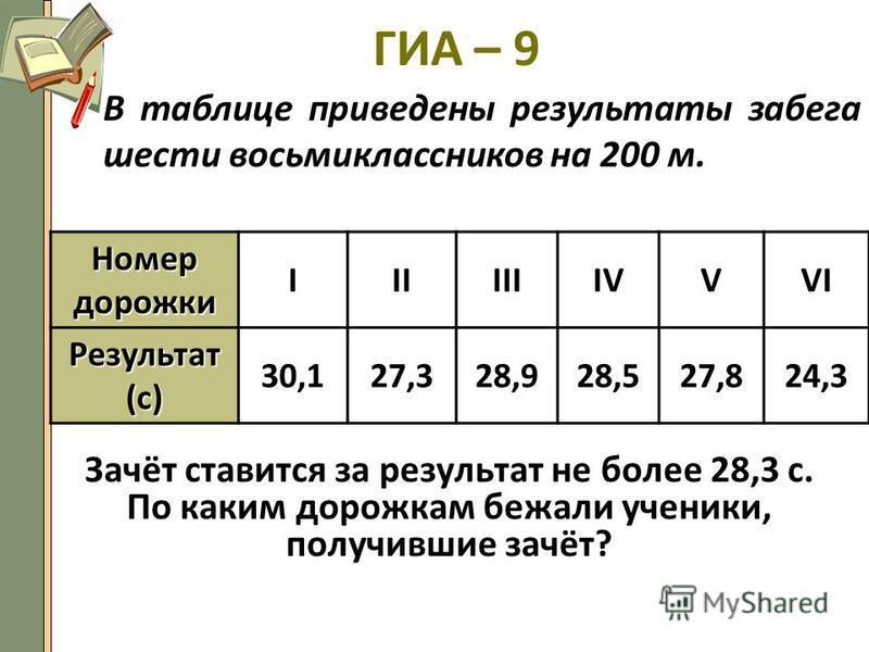 ГИА – 9 Номер дорожки IIIIIIIVVVI Результат (с) 30,127,328,928,527,824,3 Зачёт ставится за результат не более 28,3 с. По каким дорожкам бежали ученики, получившие зачёт? В таблице приведены результаты забега шести восьмиклассников на 200 м.