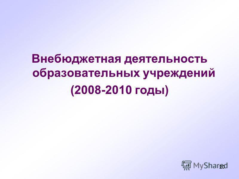 20 Внебюджетнммая деятельность образовательных учреждений (2008-2010 годы)