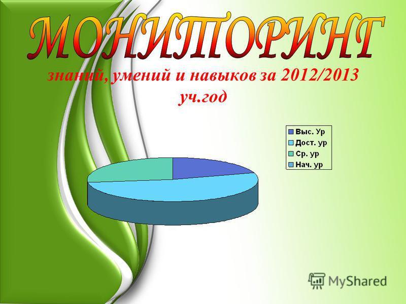 знаний, умений и навыков за 2012/2013 уч.год