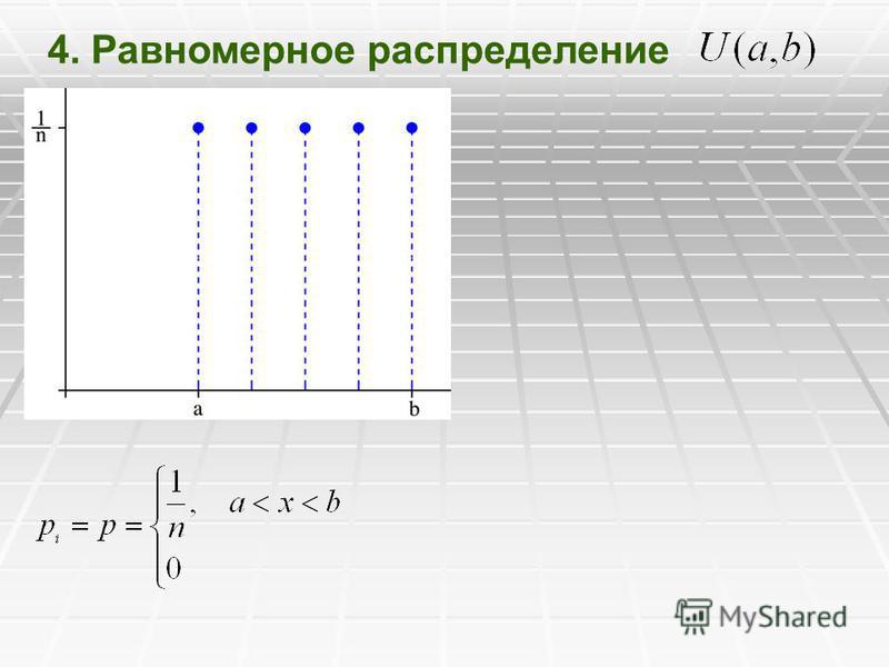 4. Равномерное распределение