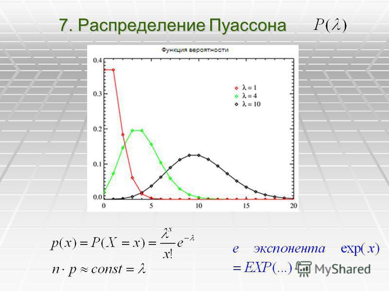 7. Распределение Пуассона