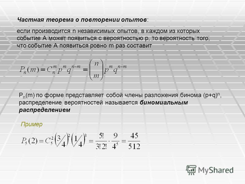 Частная теорема о повторении опытов: если производится n независимых опытов, в каждом из которых событие А может появиться с вероятностью р, то вероятность того, что событие А появиться ровно m раз составит P n (m) по форме представляет собой члены р