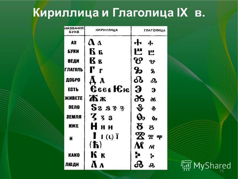 Кириллица и Глаголица IX в. 16