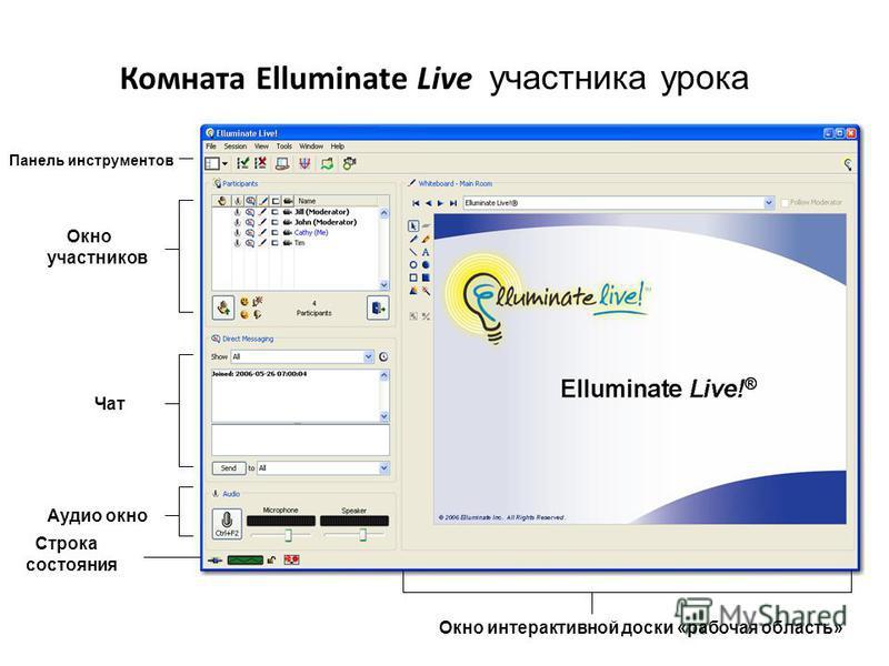 Комната Elluminate Live участника урока Панель инструментов Окно участников Чат Аудио окно Строка состояния Окно интерактивной доски «рабочая область»