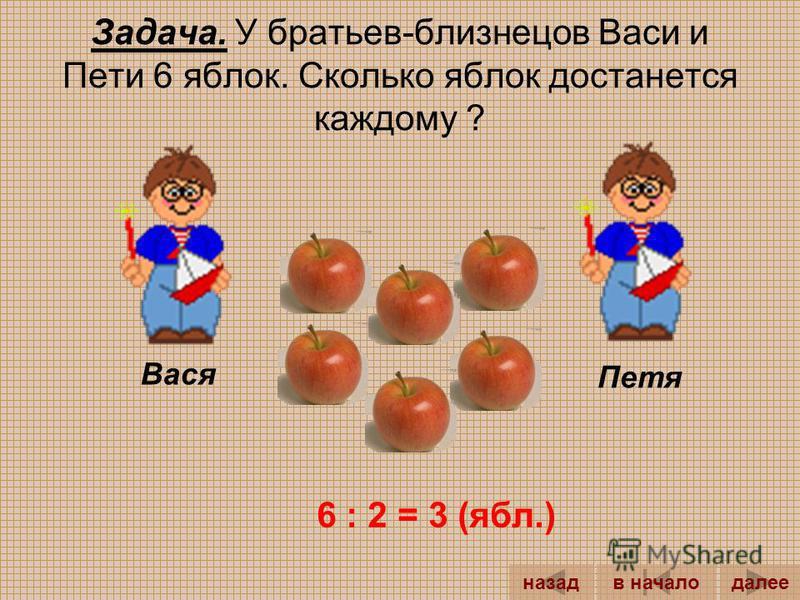 Задача. У братьев-близнецов Васи и Пети 6 яблок. Сколько яблок достанется каждому ? Вася Петя 6 : 2 = 3 (ябл.) далее назад в начало