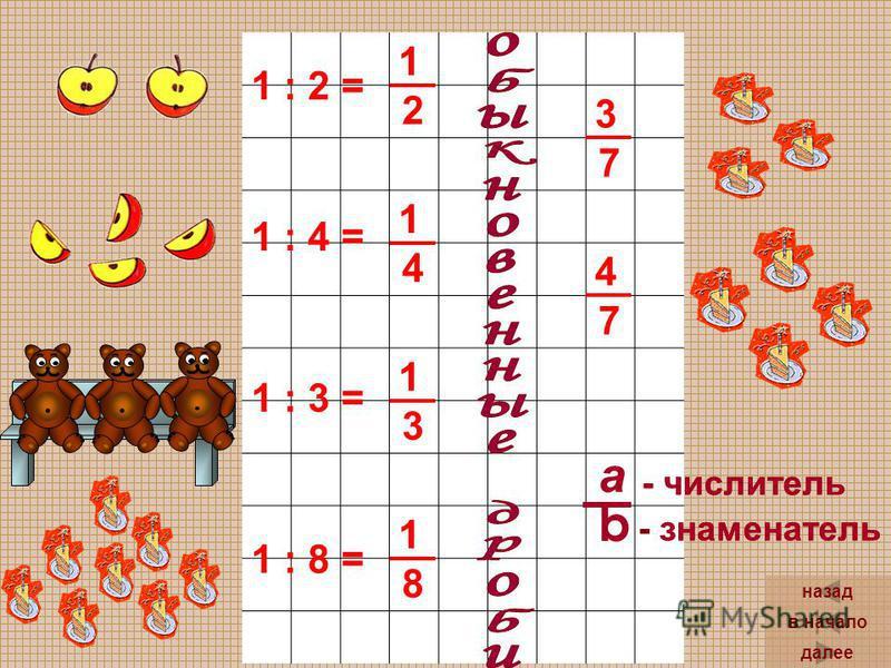 1 : 2 = 1 : 4 = 4 1 2 1 1 : 8 = 8 1 a b 1 : 3 = 3 1 7 4 7 3 - числитель - знаменатель - числитель - знаменатель далее назад в начало