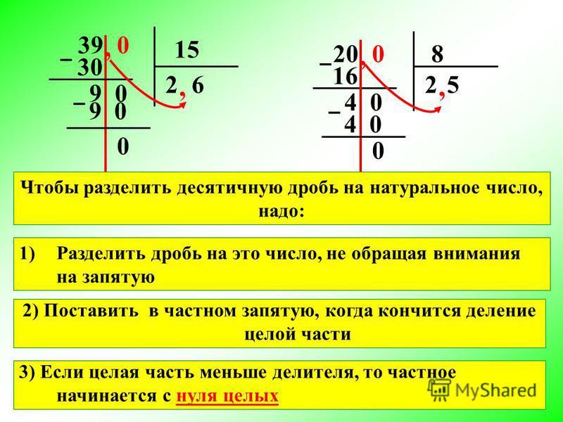 39 15 30 9 9 0 0 26, 0, 0 208, 2 16, 0 40 5 4 0 0 Чтобы разделить десятичную дробь на натуральное число, надо: 1)Разделить дробь на это число, не обращая внимания на запятую 2) Поставить в частном запятую, когда кончится деление целой части 3) Если ц