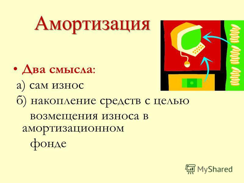 Амортизация Два смысла: а) сам износ б) накопление средств с целью возмещения износа в амортизационном фонде