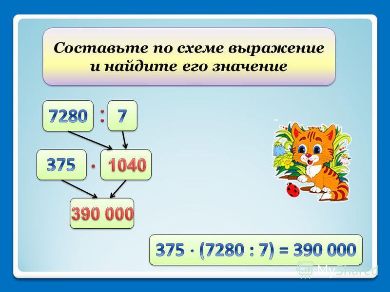 9Ч 8ЕФ 7КЗ 6ШНОВСАР 5ИГ 4УТ 3МЭ 2ПЛЧДБ 1 1234567 Найдите координаты букв на рисунке и расшифруй имя одного из главных греческих богов (6;6)(2;3)(5;8)(2;5)(6;4)(7;6)(2;5)(6;4)(6;6)