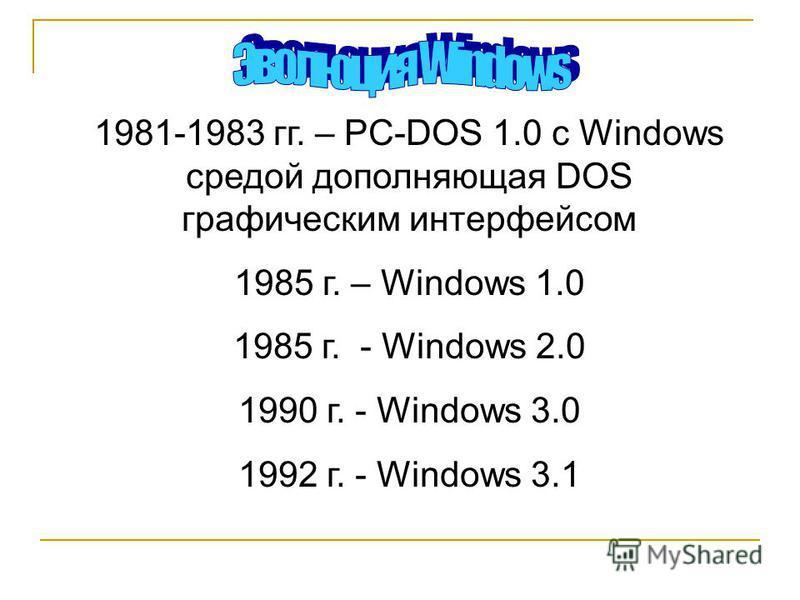 1981-1983 гг. – PC-DOS 1.0 с Windows средой дополняющая DOS графическим интерфейсом 1985 г. – Windows 1.0 1985 г. - Windows 2.0 1990 г. - Windows 3.0 1992 г. - Windows 3.1
