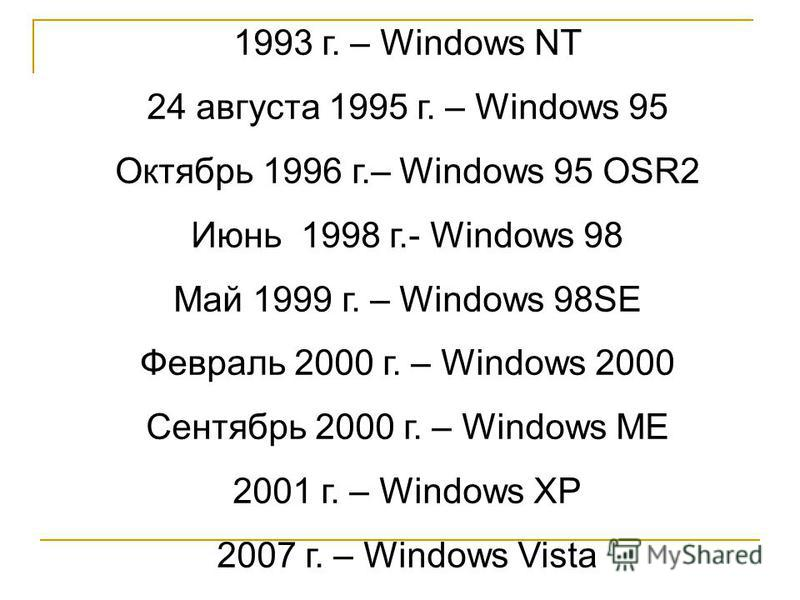 1993 г. – Windows NT 24 августа 1995 г. – Windows 95 Октябрь 1996 г.– Windows 95 OSR2 Июнь 1998 г.- Windows 98 Май 1999 г. – Windows 98SE Февраль 2000 г. – Windows 2000 Сентябрь 2000 г. – Windows ME 2001 г. – Windows XP 2007 г. – Windows Vista