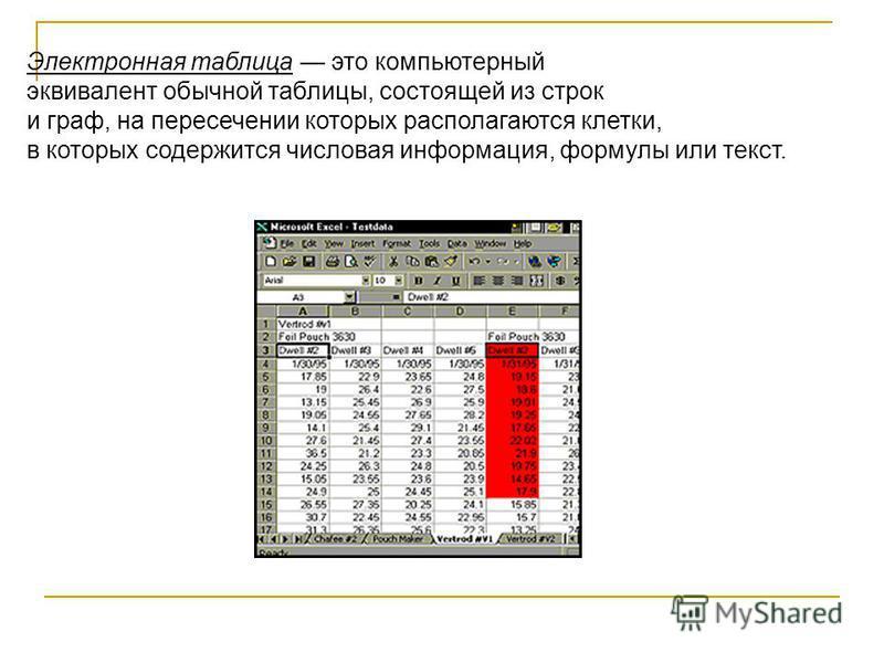 Электронная таблица это компьютерный эквивалент обычной таблицы, состоящей из строк и граф, на пересечении которых располагаются клетки, в которых содержится числовая информация, формулы или текст.