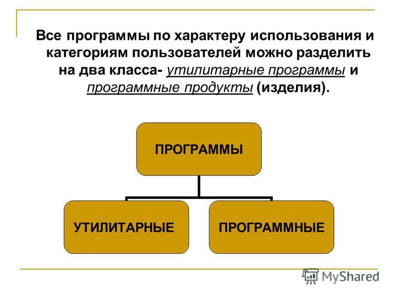 Все программы по характеру использования и категориям пользователей можно разделить на два класса- утилитарные программы и программные продукты (изделия). ПРОГРАММЫ УТИЛИТАРНЫЕПРОГРАММНЫЕ