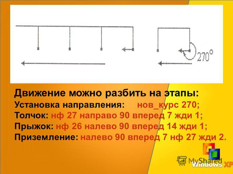 Движение можно разбить на этапы: Установка направления: нов_курс 270; Толчок: нф 27 направо 90 вперед 7 жди 1; Прыжок: нф 26 налево 90 вперед 14 жди 1; Приземление: налево 90 вперед 7 нф 27 жди 2.