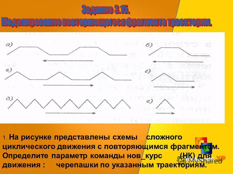 1. На рисунке представлены схемы сложного циклического движения с повторяющимся фрагментом. Определите параметр команды нов_курс (НК) для движения : черепашки по указанным траекториям.