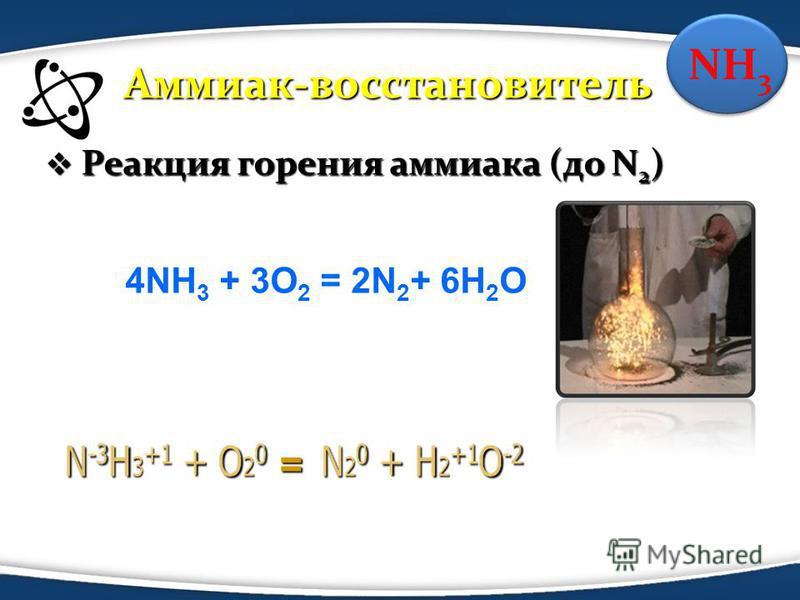 NH 3 Реакция горения аммиака (до N 2 ) Реакция горения аммиака (до N 2 ) 4NH 3 + 3O 2 = 2N 2 + 6H 2 O = Аммиак-восстановитель