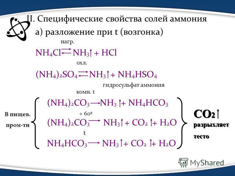II. Специфические свойства солей аммония а) разложение при t (возгонка) негр. NH 4 Cl NH 3 + HCl охл. (NH 4 ) 2 SO 4 NH 3 + NH 4 HSO 4 гидросульфат аммония комн. t (NH 4 ) 2 CO 3 NH 3 + NH 4 HCO 3 + 60º (NH 4 ) 2 CO 3 NH 3 + CO 2 + H 2 O t NH 4 HСO 3