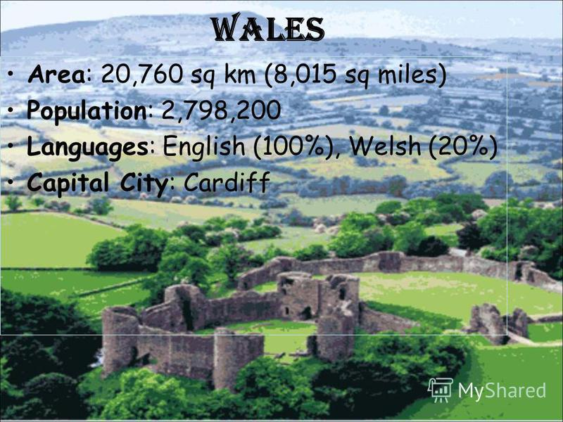 Wales Area: 20,760 sq km (8,015 sq miles) Population: 2,798,200 Languages: English (100%), Welsh (20%) Capital City: Cardiff