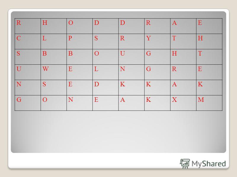 А теперь найди 5 глаголов из нового стишка в этом сканворде. А затем впиши все 3 формы глагола ниже. Внимание! В сканворде глаголы стоят в третьей форме! А теперь найди 5 глаголов из нового стишка в этом сканворде. А затем впиши все 3 формы глагола н