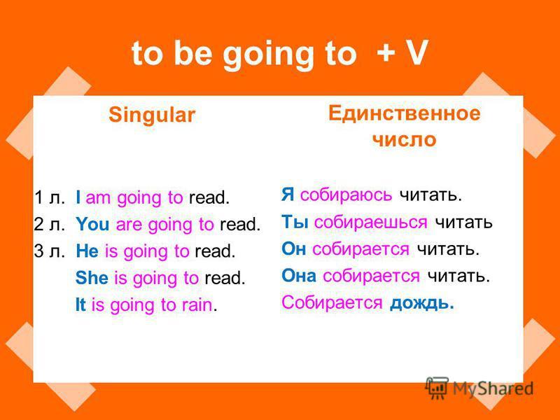 to be going to + V Singular 1 л. I am going to read. 2 л. You are going to read. 3 л. He is going to read. She is going to read. It is going to rain. Единственное число Я собираюсь читать. Ты собираешься читать Он собирается читать. Она собирается чи