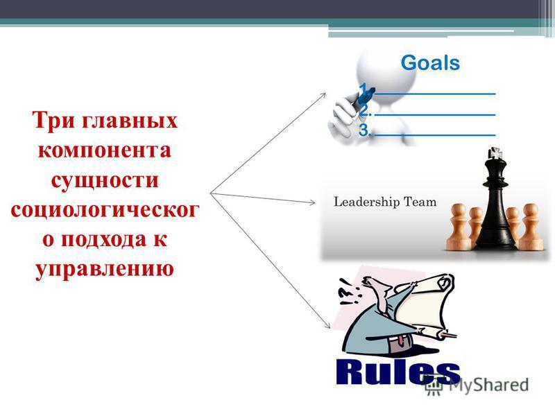 Три главных компонента сущности социологическог о подхода к управлению