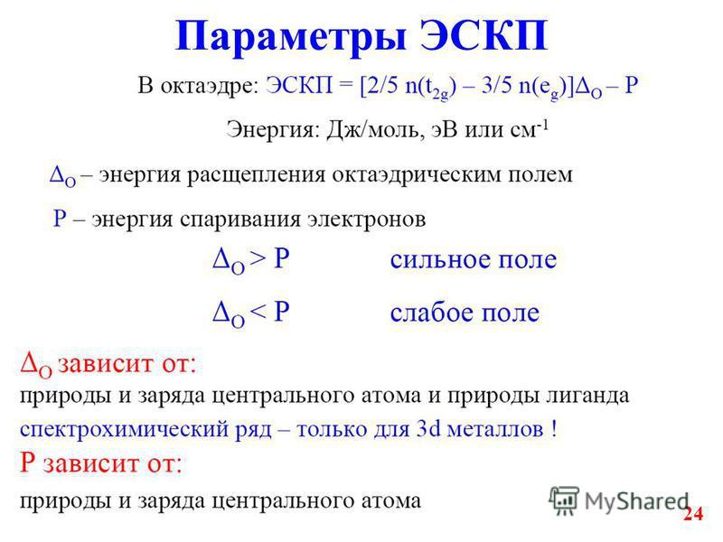 24 Параметры ЭСКП