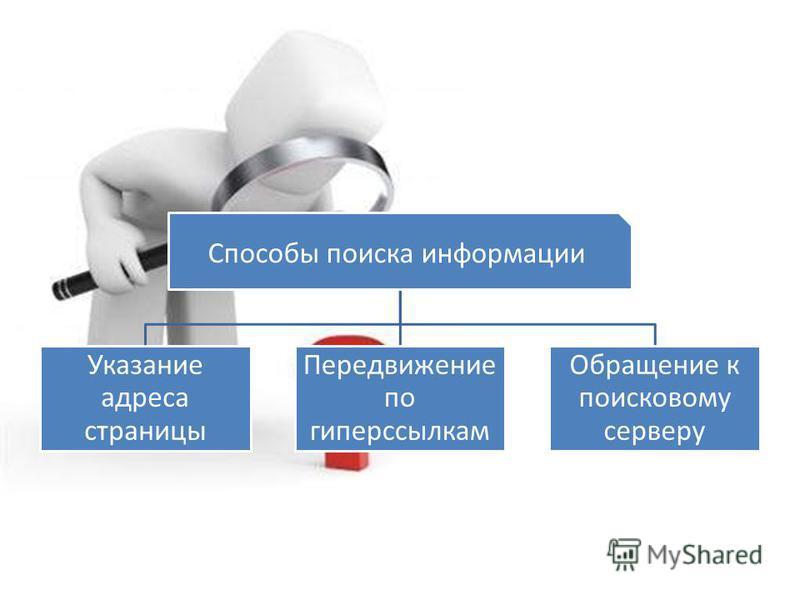 Способы поиска информации Указание адреса страницы Передвижение по гиперссылкам Обращение к поисковому серверу