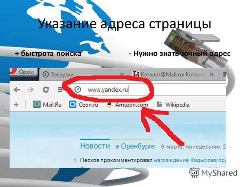 Указание адреса страницы + быстрота поиска- Нужно знать точный адрес