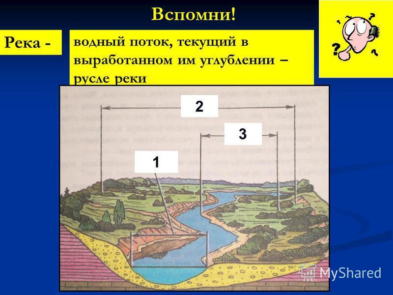 Вспомни! Река - водный поток, текущий в выработанном им углублении – русле реки 2 1 3