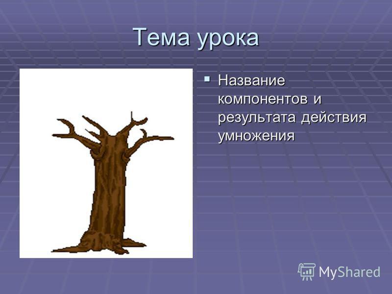 Тема урока Название компонентов и результата действия умножения Название компонентов и результата действия умножения