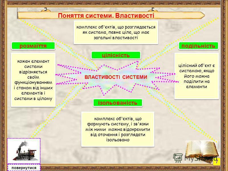 Система – впорядкована множина елементів, з'єднаних певними зв'язками один з одним, із зовнішнім середовищем та системами вищого порядку. Поняття системи Система – це інтегроване ціле, яке складається з множини взаємозалежних елементів, які виконують