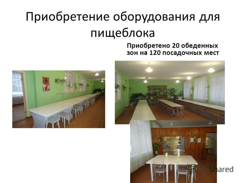 Приобретение оборудования для пищеблока Приобретено 20 обеденных зон на 120 посадочных мест