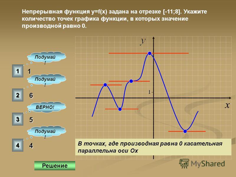 На рисунке изображены график функции у=f(x) и касательная к нему в точке с абсциссой х 0. Найдите значение производной в точке х 0 1 2 3 4 Подумай ! ВЕРНО! Решение 2 3 -6-6-6-6 0 x0x0 Геометрический смысл производной:f´(x 0 )= k = tg a. Угол между ка