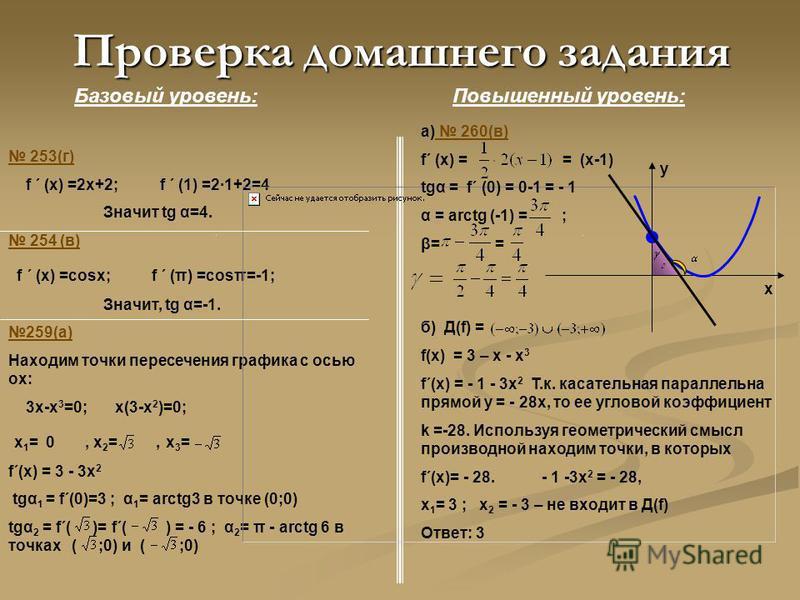 § 5 п. 19(1) Базовый уровень: 253(г), 254(в), 259(а), Повышенный уровень: а) 260 (в) б) Найти абсциссы всех точек графика функции, в которых касательные параллельны прямой у = - 28 х ( задание С1, КИМ ЕГЭ 2009 г.) Высокий уровень: При каких значениях