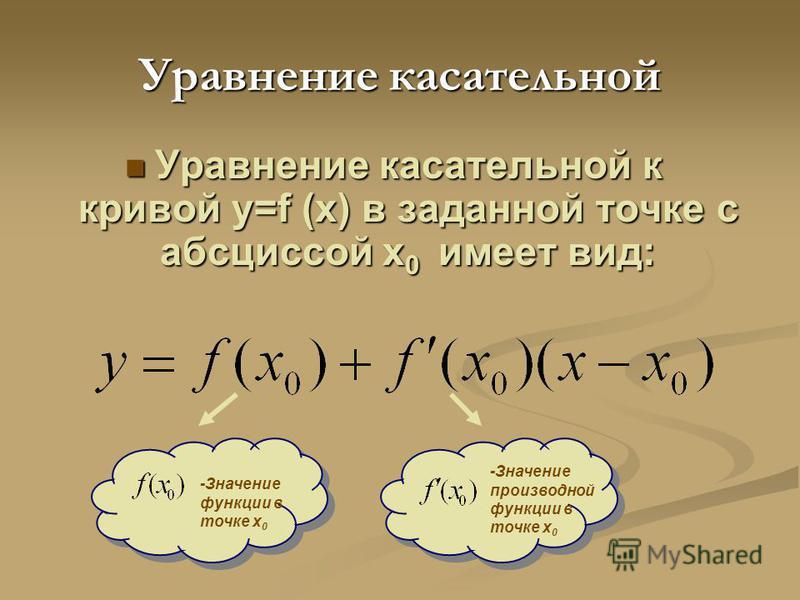 ? Устные упражнения 5 1 у х 6 1 у х Исключите лишний рисунок Какие из данных графиков соответствуют следующим функциям: Что является касательной к графику функции в точке с абсциссой х 0 =0? Назовите уравнение касательной к графику функции в точке с