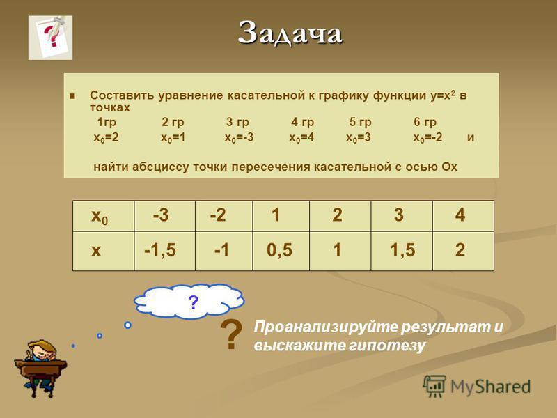 у=х 2 +2 х-3 у=-2 х-7 А Графическая иллюстрация задачи