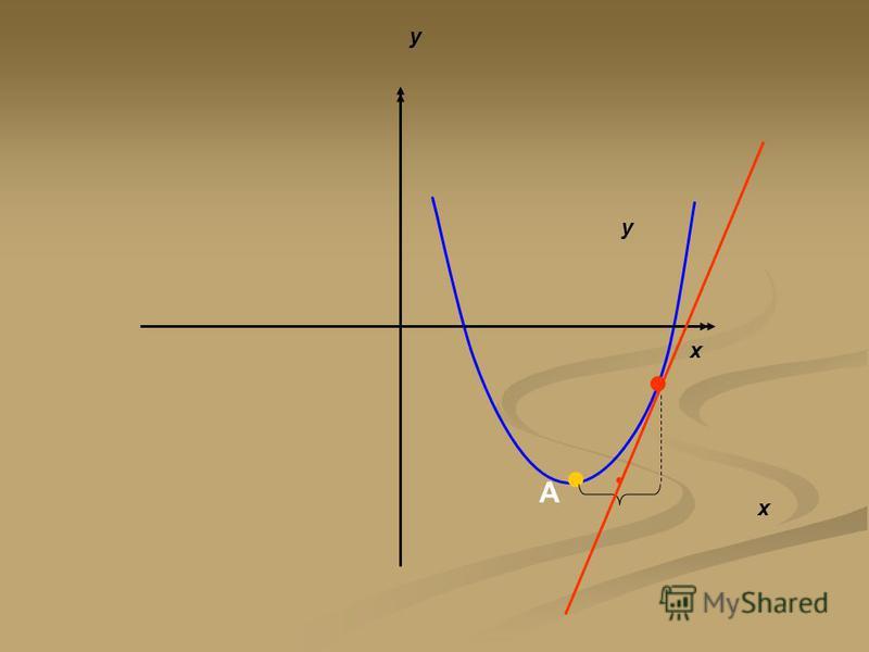 Самостоятельная работа Построить график функции у = -х 2 + 6 х – 5 и касательную к графику в точке х 0 = 4. I Вариант II Вариант Построить график функции у = 0,5 х 2 + 4 х и касательную к графику в точке х 0 = -1. Проверка 3 4 6 3 4 -5 Уравнение каса