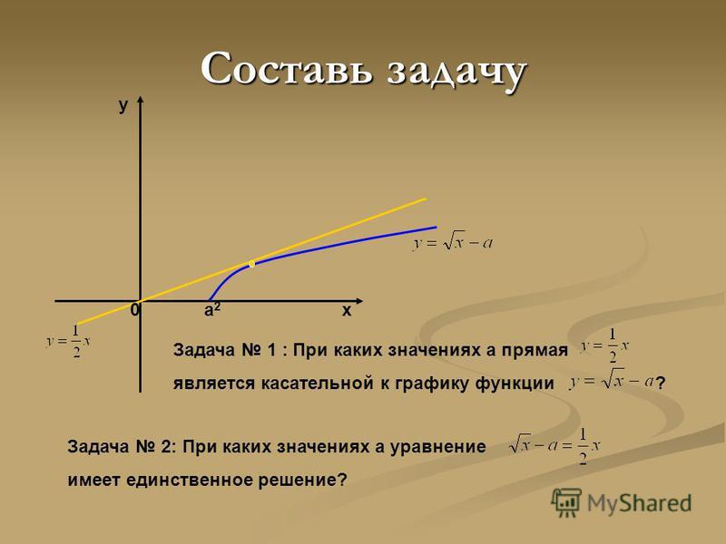 Графическая иллюстрация домашней задачи S=2S=2S=2
