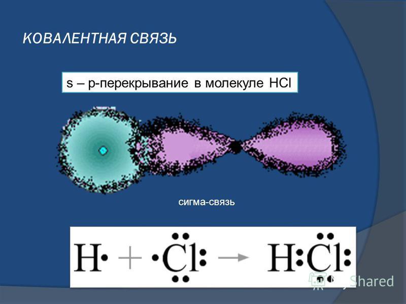 КОВАЛЕНТНАЯ СВЯЗЬ s – p-перекрывание в молекуле HCl сигма-связь