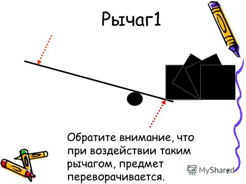 7 Рычаг 1 Обратите внимание, что при воздействии таким рычагом, предмет переворачивается.