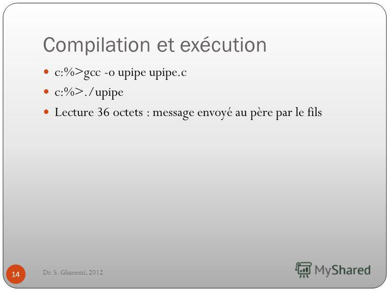 Compilation et exécution Dr. S. Ghanemi, 2012 14 c:%>gcc -o upipe upipe.c c:%>./upipe Lecture 36 octets : message envoyé au père par le fils