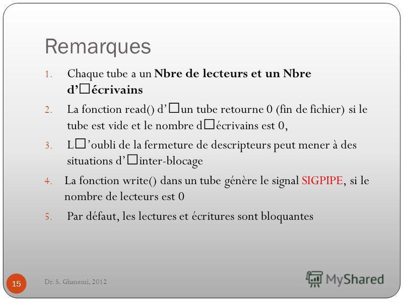 Remarques Dr. S. Ghanemi, 2012 15 1. Chaque tube a un Nbre de lecteurs et un Nbre d'écrivains 2. La fonction read() d'un tube retourne 0 (fin de fichier) si le tube est vide et le nombre d'écrivains est 0, 3. L'oubli de la fermeture de descripteurs p