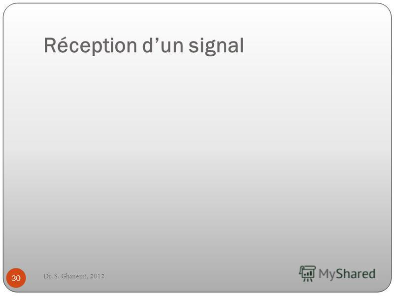Réception dun signal Dr. S. Ghanemi, 2012 30