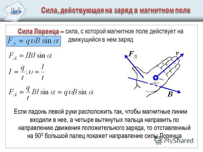 Если ладонь левой руки расположить так, чтобы магнитные линии входили в нее, а четыре вытянутых пальца направить по направлению движения положительного заряда, то отставленный на 90 0 большой палец покажет направление силы Лоренца