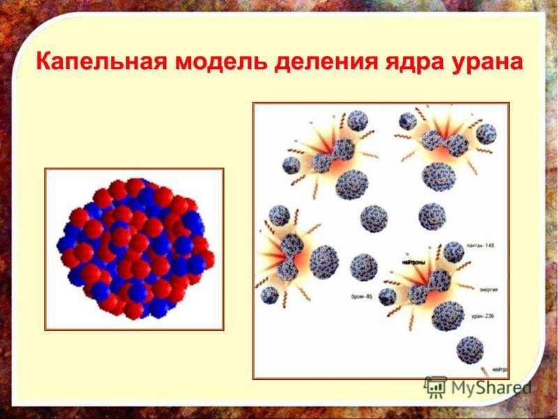Капельная модель деления ядра урана