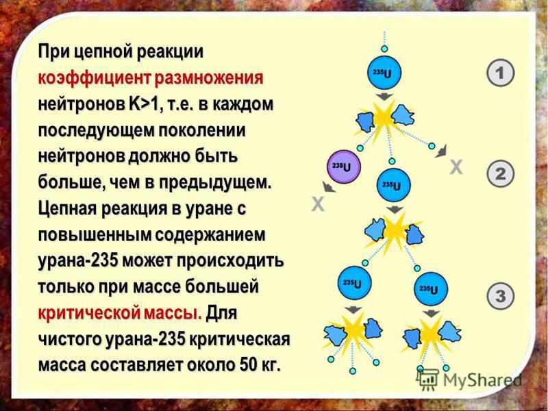При цепной реакции коэффициент размножения нейтронов K>1, т.е. в каждом последующем поколении нейтронов должно быть больше, чем в предыдущем. Цепная реакция в уране с повышенным содержанием урана-235 может происходить только при массе большей критиче