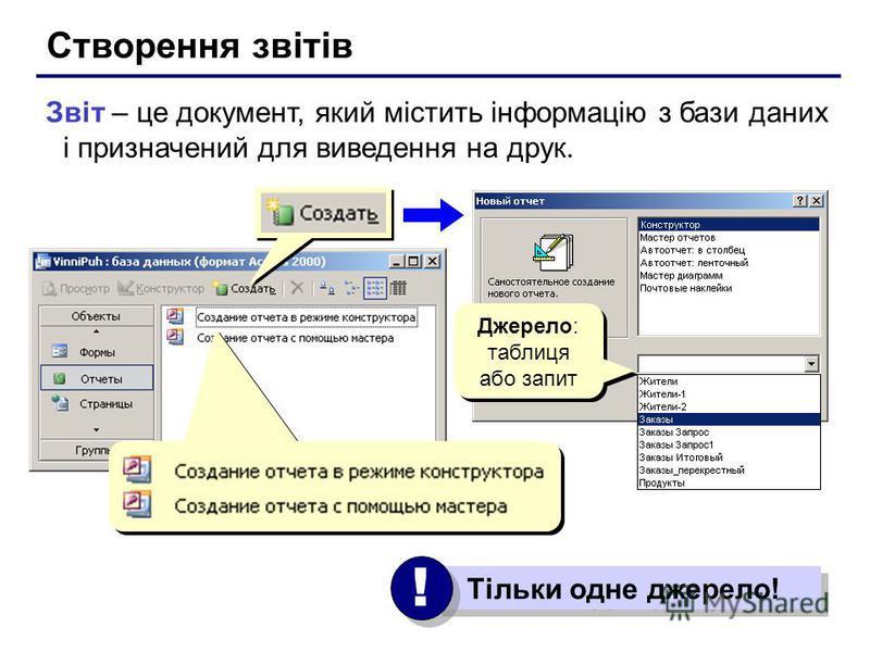 Створення звітів Звіт – це документ, який містить інформацію з бази даних і призначений для виведення на друк. Тільки одне джерело! ! ! Джерело: таблиця або запит