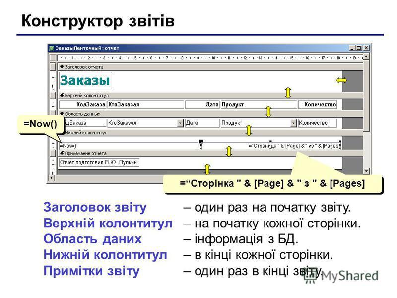 Конструктор звітів Заголовок звіту – один раз на початку звіту. Верхній колонтитул – на початку кожної сторінки. Область даних – інформація з БД. Нижній колонтитул – в кінці кожної сторінки. Примітки звіту – один раз в кінці звіту. =Сторінка